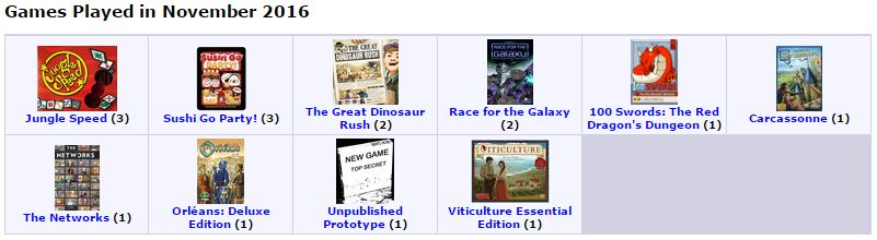 Games I played in November